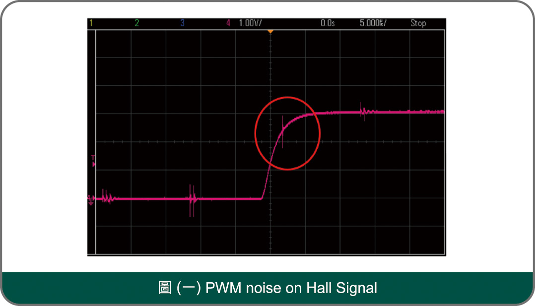 图(一) PWM noise on Hall Signal