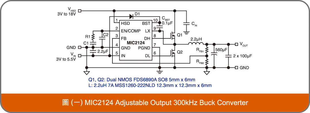 MIC2124 Adjustable Output 300kHz Buck Converter