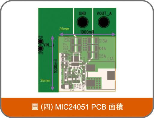 MIC24051 PCB 面積