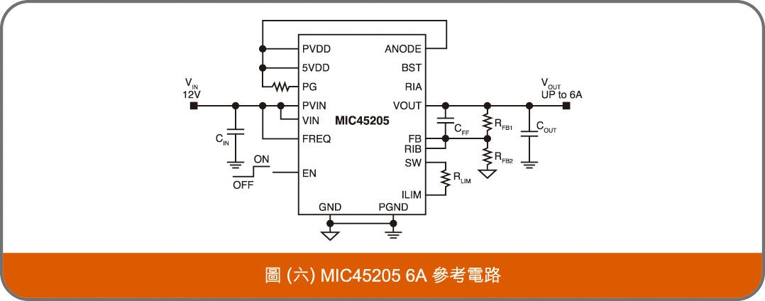 MIC45205 6A 參考電路