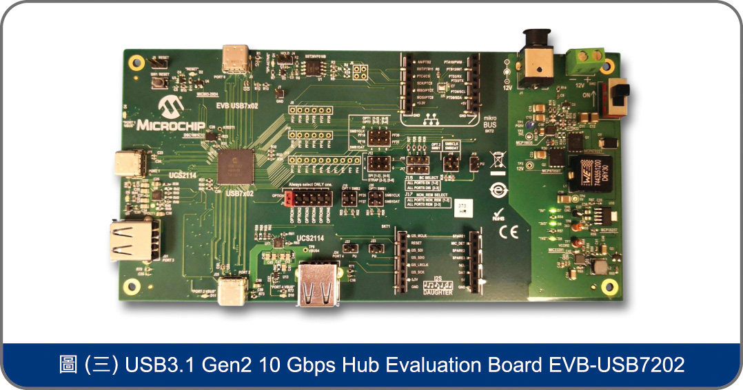 USB3.1 Gen2 10Gbps Hub Evaluation Board EVB-USB7202