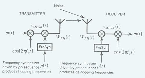 直流载波通讯电路图