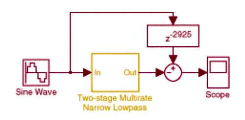 二阶电路响应 实物连接