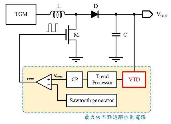 ob3350cp电路图及电压