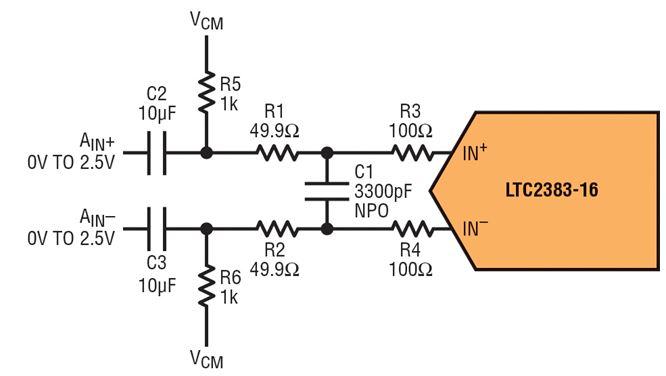 當驅動 LTC2383-16 這類低雜訊、低失真 ADC 時,選擇合適的元件對保持高性能是相當重要的。這些電路中使用的所有電阻值都相對較低。這可保持較低的雜訊和較短的穩定時間。建議使用金屬薄膜電阻器,以減小由自熱引起的失真。C1 採用的是 NPO 電容,因為這類電容的電壓係數較低,而可將失真降至最小。 單端至差動的轉換 當然,不是所有感測器的輸出都是差動的。以下是一些用單端訊號驅動 LTC2383-16 的方法。 0V 至 2.