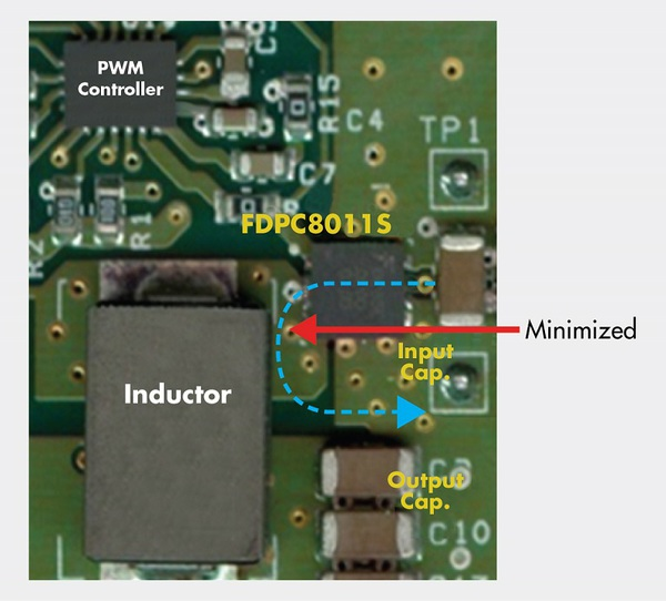 最小化電源電路寄生效應 為了使同步降壓動力系統實現最佳開關速度,設計時,在高頻 (HF) 開關路徑中必須最大限度地降低封裝寄生電感(封裝中的開關路徑為從 V+ 引腳到 SW 再到 GND 引腳)。此外,設計中還必須最大限度地縮短 V+ / GND 輸入電容及 MOSFET 封裝引腳間的距離。透過使用一個汲極向下的高側 MOSFET、晶粒間(die-to-die) Clip 和一個源極向下的低側 MOSFET,Power Clip 的 IC 組態可實現上述兩個目標。這使高頻電源開關路徑實現了最低阻抗,且無需