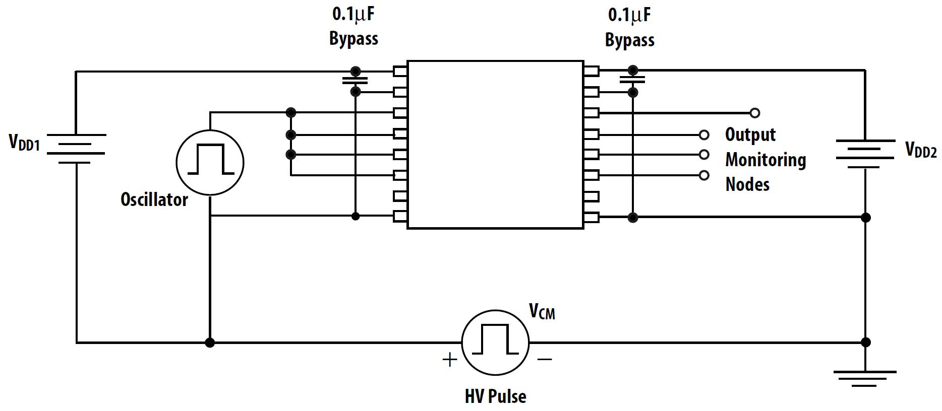 因此进行隔离器真实工作状态的模拟,图4为测量动态cmr的测试电路.