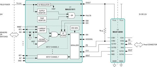图2为单一输入通道内电流与电压关系在两种方案中的
