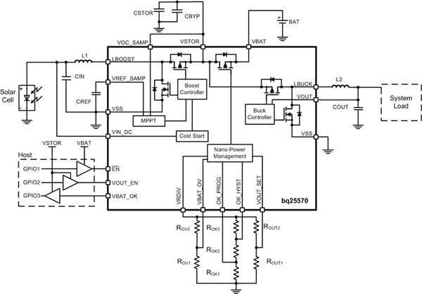 Tony Armstrong進一步談到,傳統上,各種不同類型的感測器靠導線連接到電源。然而,如今面對的問題不再是圍繞場地設施佈設電纜的挑戰和費用,因為現在可以安裝可靠、工業級強度的無線感測器,這些感測器可以靠一塊小型電池、甚至可以依靠光、振動或溫度變化中採集的能量來運作多年的時間。 另外,也可以透過可充電電池與多種環境能源的組合搭配來為系統供電。同時,由於內在的安全問題,有些充電電池不能以有線方式充電,而需要透過無線充電的方式來充電。 先進的能源採集技術可在一般工作條件下產生mW量級的功率。這麼低的功率似