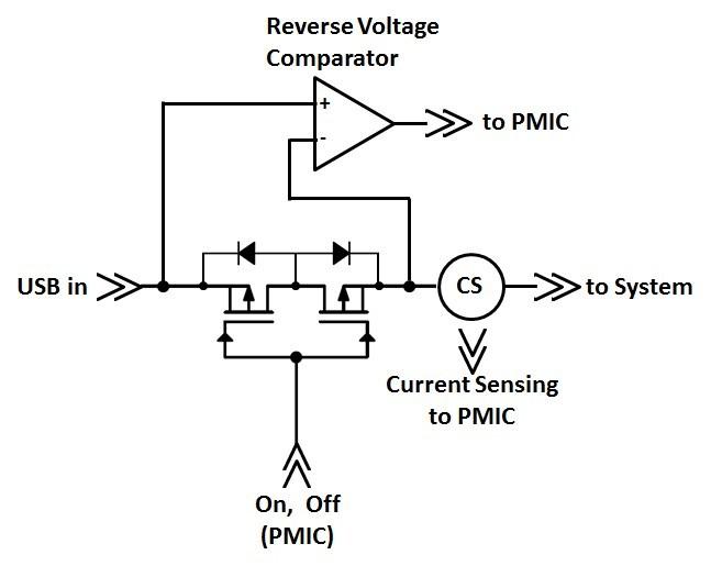 当系统采用电池供电时,开关仍然导通;当设备连接至外部电源时,开关