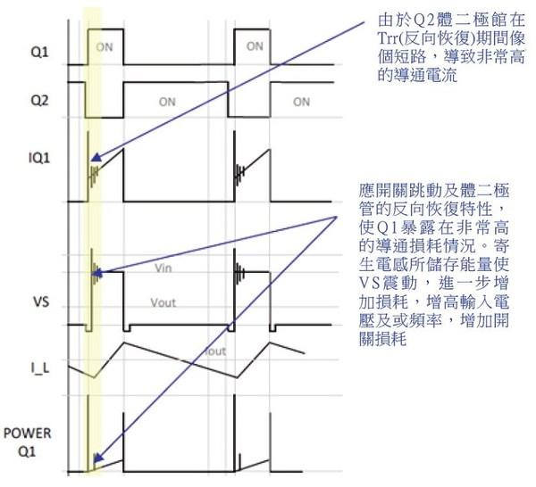 隨著Small cell功率密度不斷增高的要求,對Small cell電源的設計帶來了全新的挑戰。提高單級電源效率,提升工作頻率的,提升散熱效率的傳統思路已經不能應對如今Small cell對體積的苛刻要求了。只有改變整個供電的架構,才有可能從根本上來解決體積的問題。 去掉12V的中間級匯流排,直接從48V母線降壓到應用端(5V),是目前最能有效解決體積問題的一個思路。VICOR提供了高效率的48V母線零電壓(ZVS)降壓器,能?