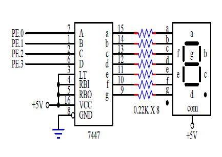图中74ls47为一个 bcd 到七段解码器/驱动器的元件,用来驱动共阳型的