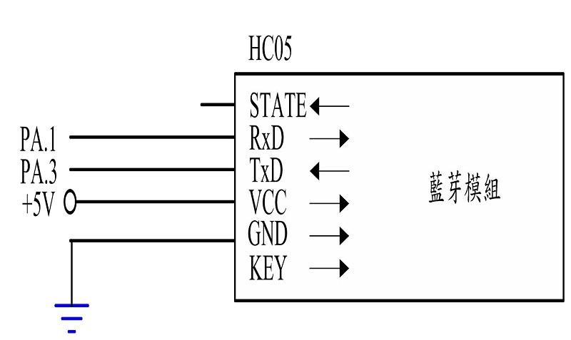 图6 : 蓝牙模组之控制电路图