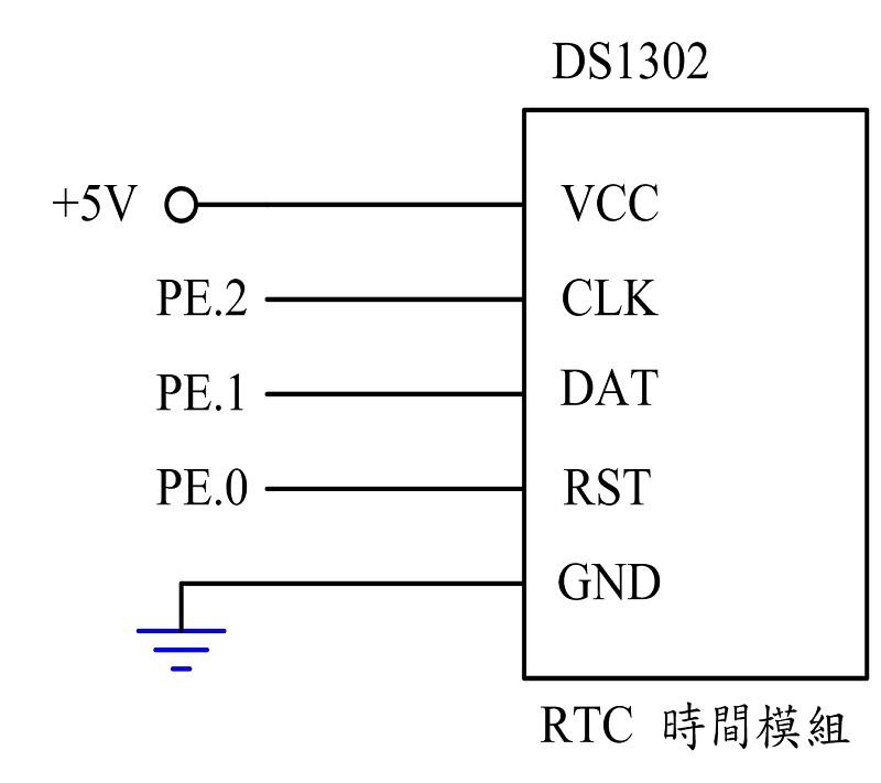 图8 : rtc 时间模组之控制电路图