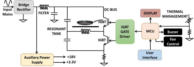 了解现代电磁炉的工作原理