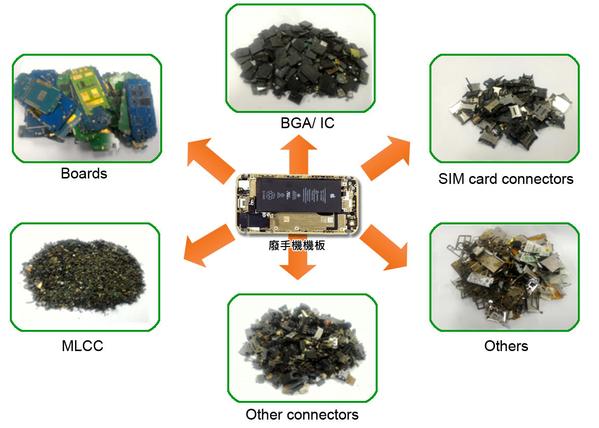 图三 :   优胜奈米创建出一套能够精确分析并记录回收物料中贵金属数据的流程