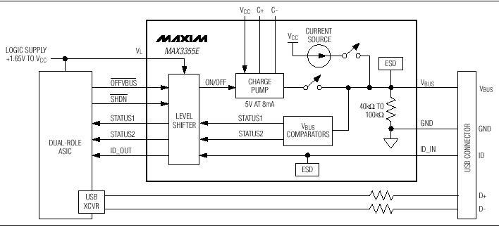 maxim新推出max3355e电荷泵浦与比较器