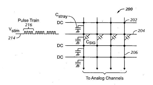 apple 的互电容技术电路架构示意图 bigpic:635x352