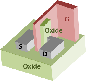 三星宣布採用14奈米製程技術之行動晶片測試成功