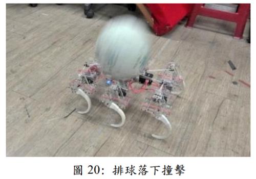圖 20: 排球落下撞擊