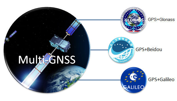 CTIMES Article - The End of GPS-only Modules