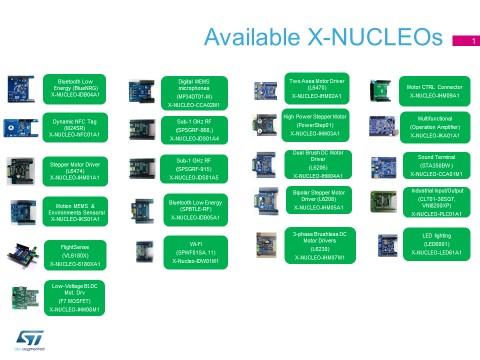 圖4 : 各種型號的STM32 Nucleo擴充板