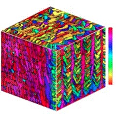 圖4 : 以ANSYS Additive Science產生的微結構分析(source:ANSYS)