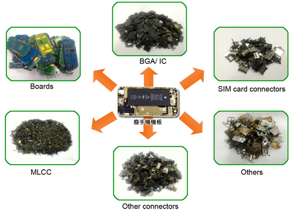 Figure 3 :   UWin Nanotech has created a set procedure which has the capacity to both accurately sort and record data regarding the precious metals obtained from recycled materials.