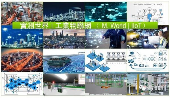 圖10 : 實測世界 / 工業物聯網