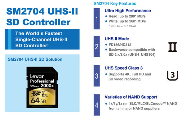World's Fastest Single-Channel UHS-II SD Card Controller