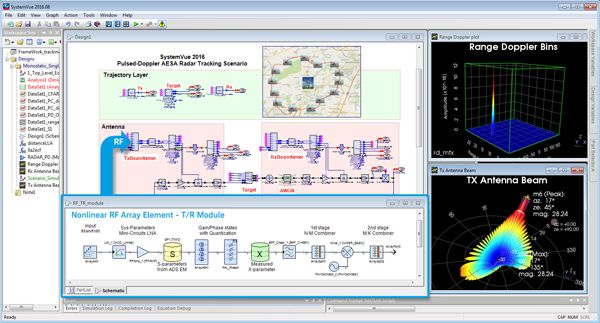 Phased-Array Beamforming Software Module for 5G, Radar, EW Systems